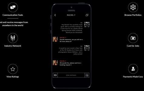 SWIPECAST: THE Innovative New App for Models