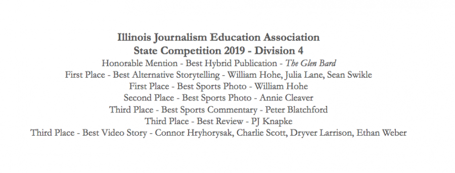 Congrats Illinois Journalism Education Association State Competition winners!