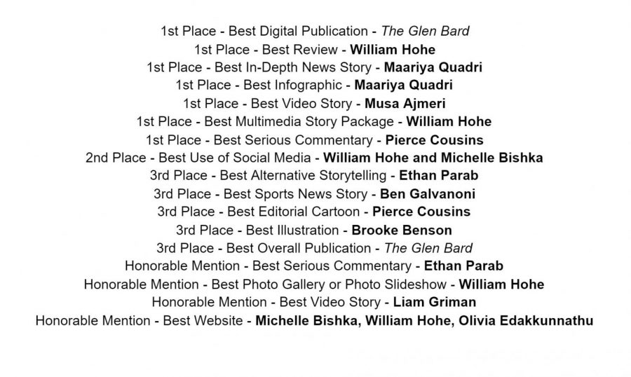 Congrats to The Glen Bard editors, writers for earning IJEA State Competition Awards!